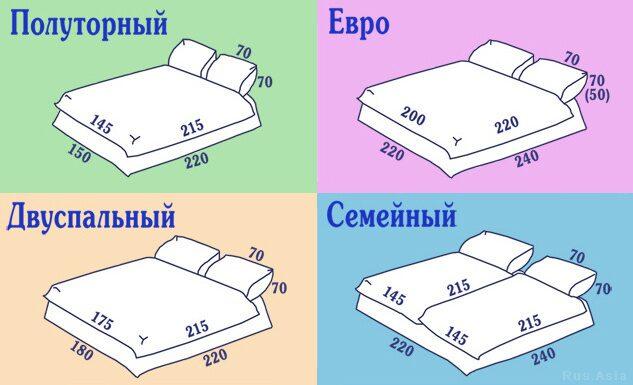Сшить постельное белье евро размера